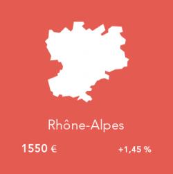 rhone_alpes