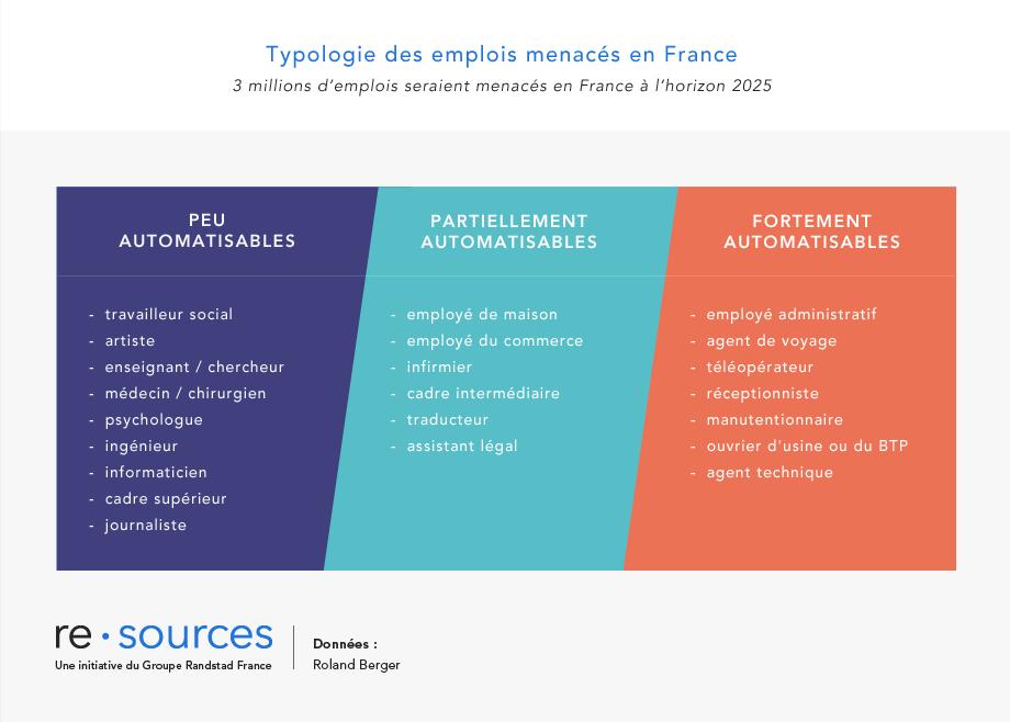re.sources_dataviz_robotique4