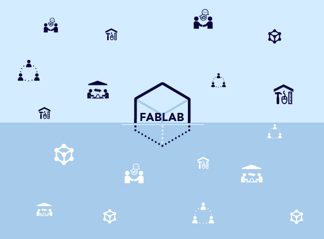 re.sources - fablab