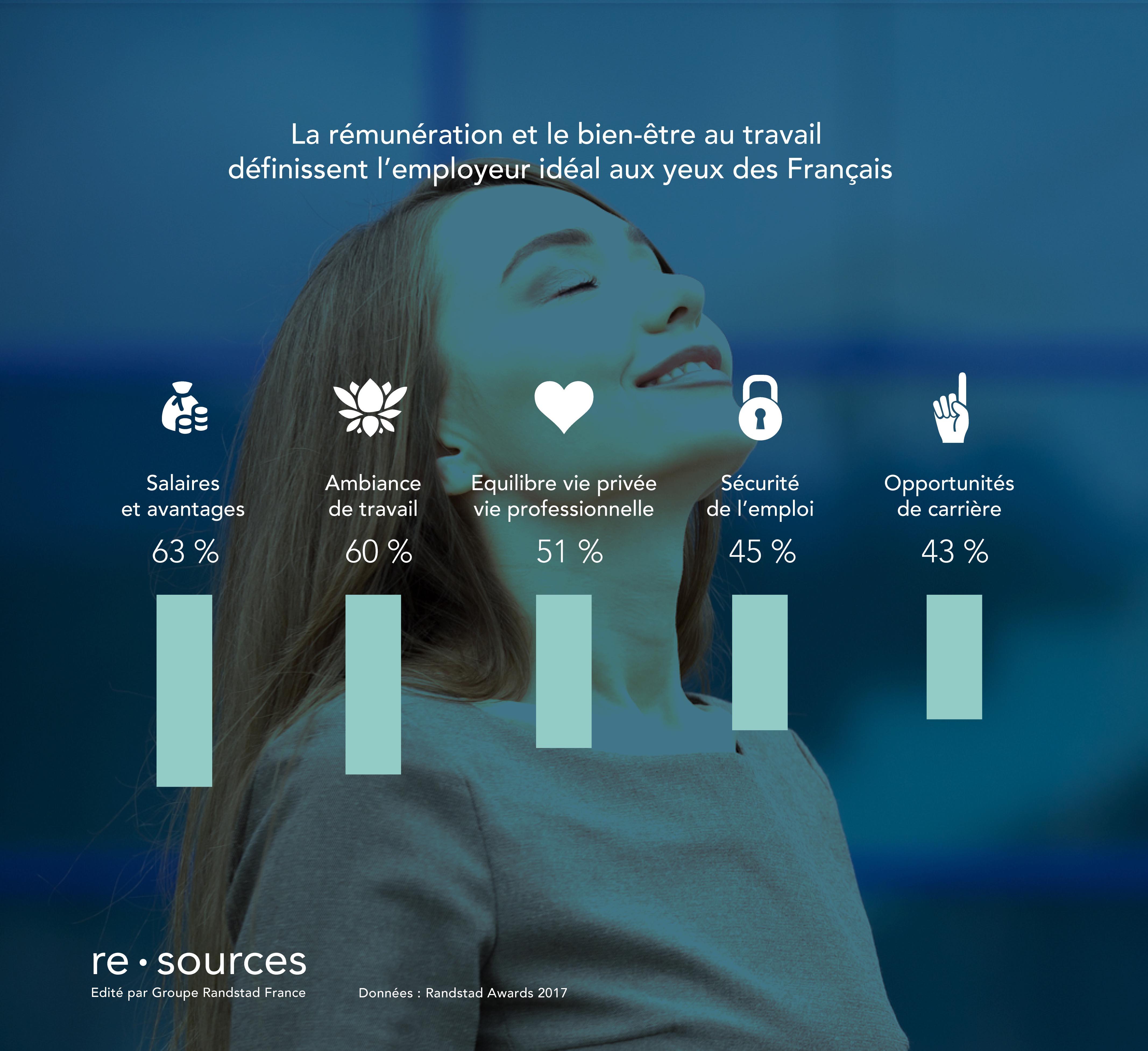 re.sources_motivation_professionnelle_image